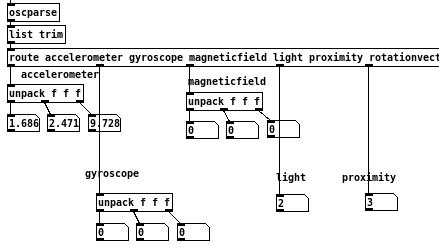 Sensors2OSC | Sensors2